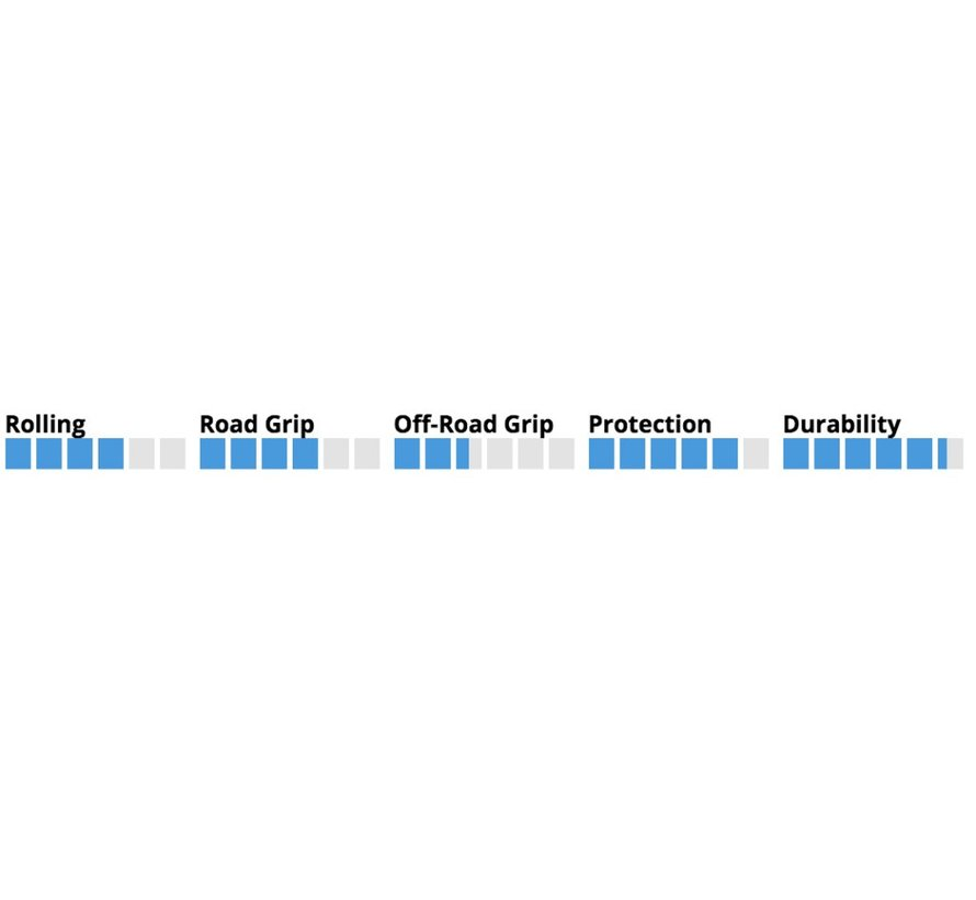 Schwalbe Marathon Tire, 32-622 (700 x 32c)
