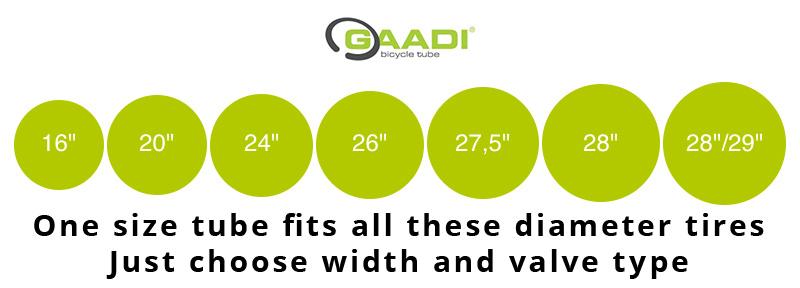Gaadi Comfort Tube Diagram