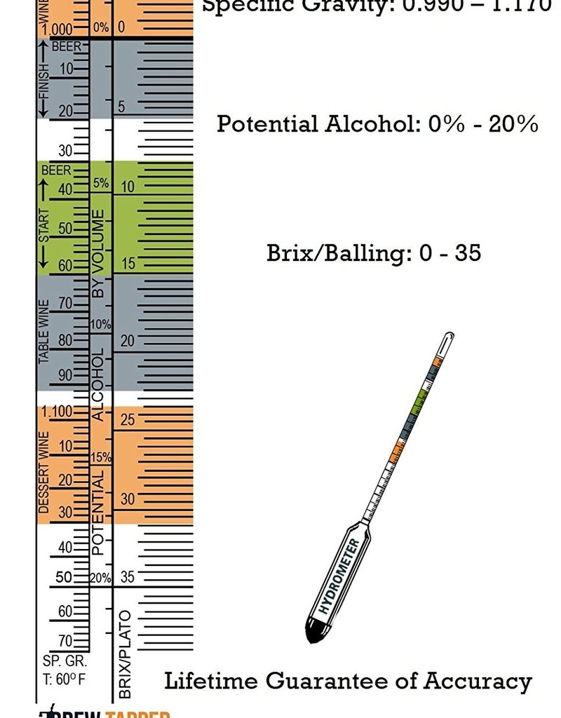 TRIPLE SCALE HYDROMETER WITH HARD PACK CASE
