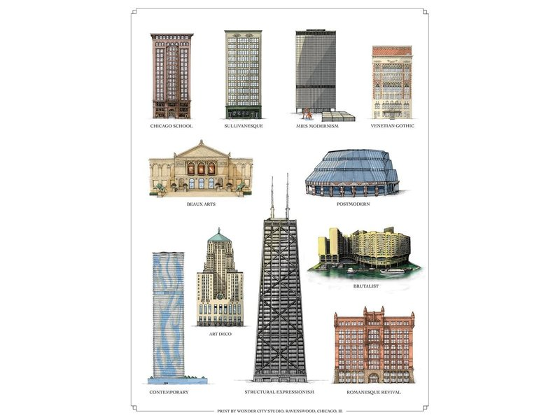 cape horn Illustrations Downtown Styles of Chicago