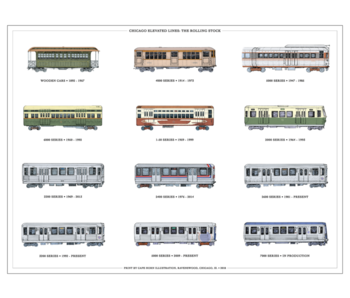 """Rolling Stock of the Chicago """"L"""""""
