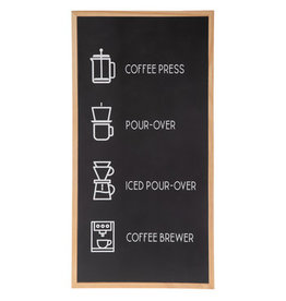Coffee Types Wall Decor
