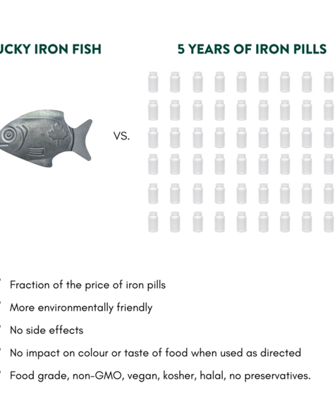 Lucky Iron Fish Lucky iron fish