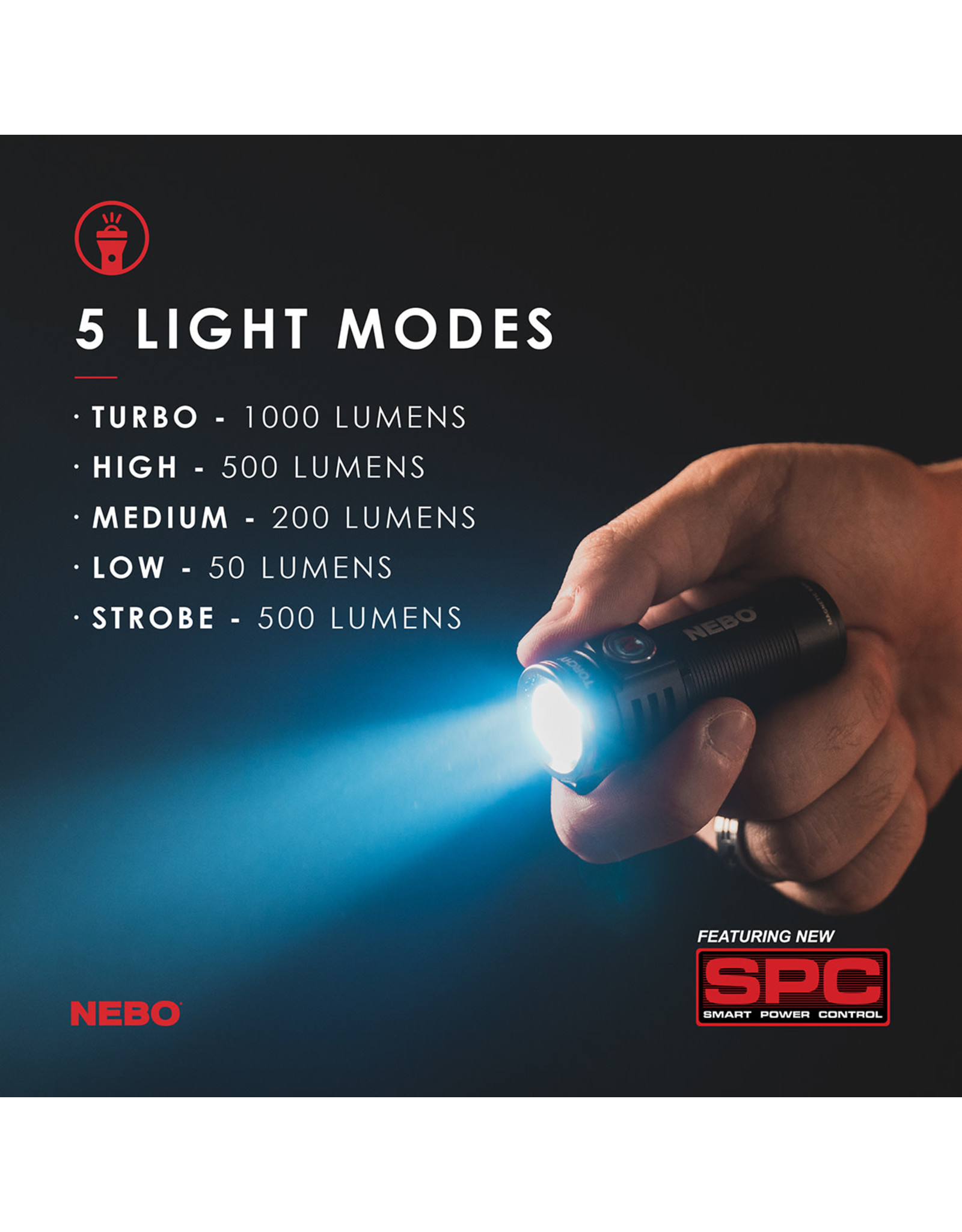 Nebo Torchy Rechargable Flashlight - 1000 Lumens