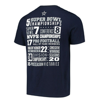 Dallas Cowboys Notion Stats Navy Short Sleeve Shirt