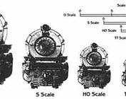 S Scale
