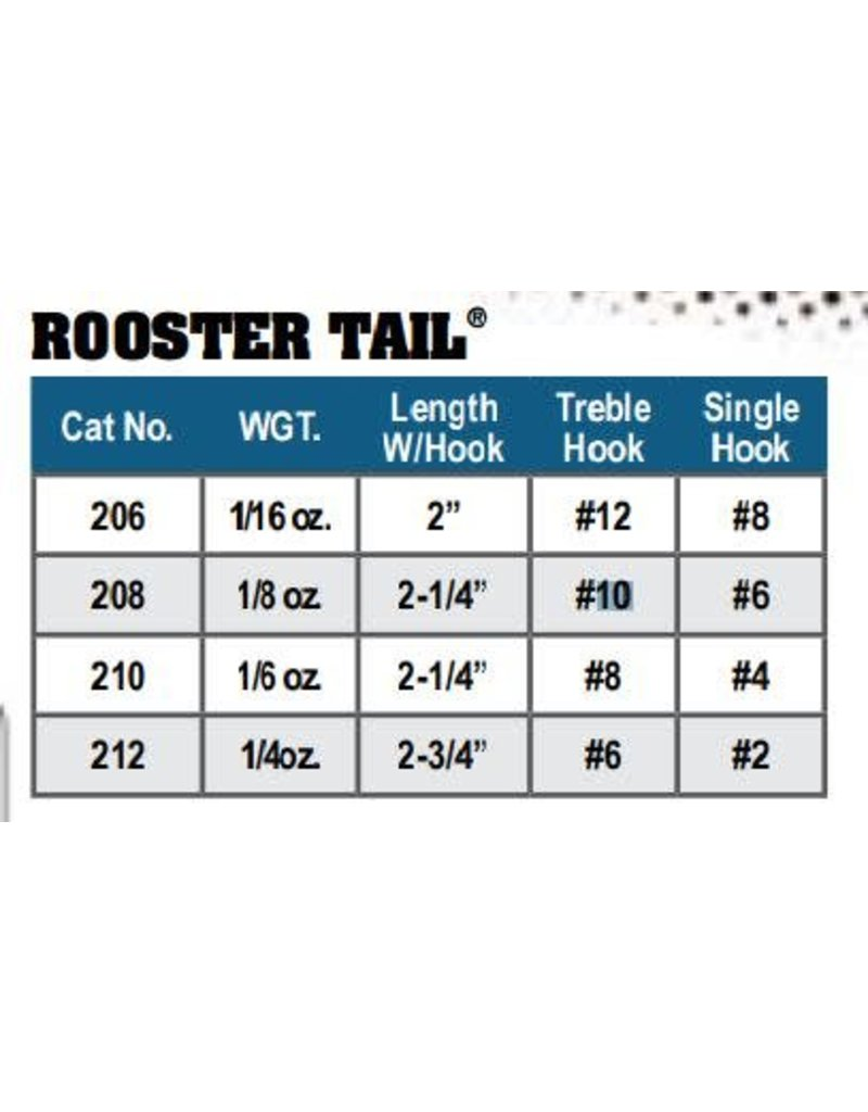 Yakima Bait Company Wordens 206-CLCD Rooster Tail In-Line Spinner, 2, 1/16 oz