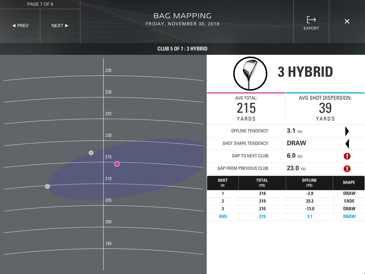 golf fitting bag mapping 1