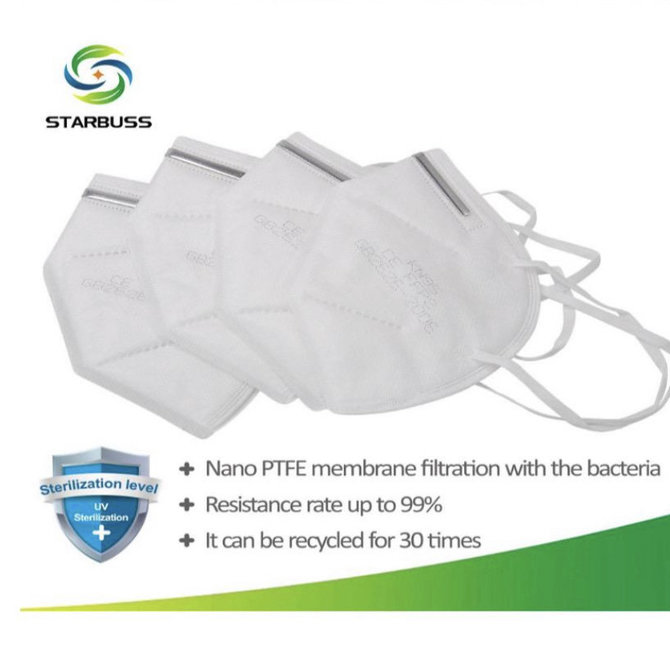 KN95 Face Mask - 20ct