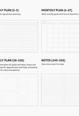 Poketo Poketo Concept Planner