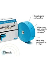 Kinesio Kinesio Classic Clinical Role 1m Cut