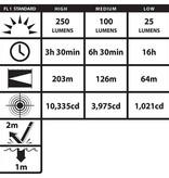 Nightstick Fortem™ Intrinsically Safe Helmet-Mounted Dual-Light™ Flashlight