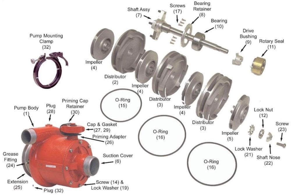 Mercedes Textiles - WICK FSP4200 Pump Parts