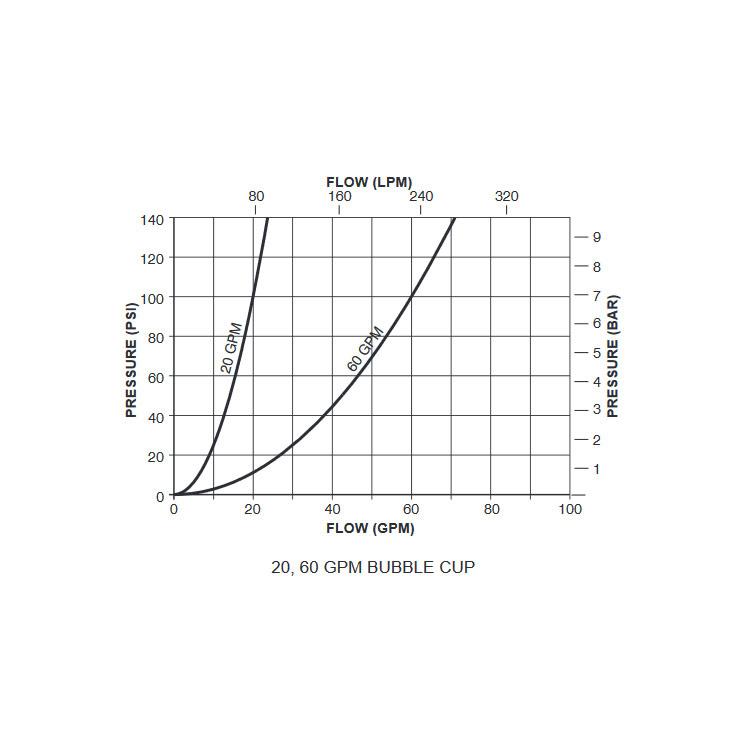 """TFT TFT F2060BCER ER Bubble Cup Nozzle Tip 1.5"""" NH"""