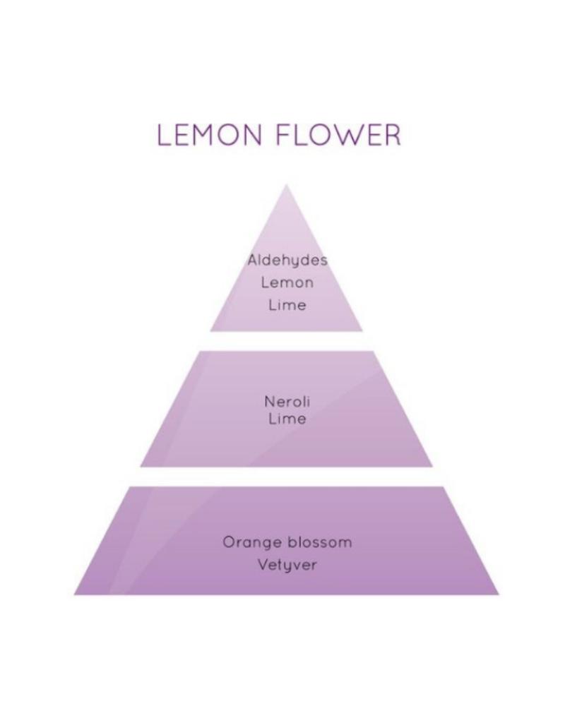 Maison Berger Maison Berger Lemon Flower