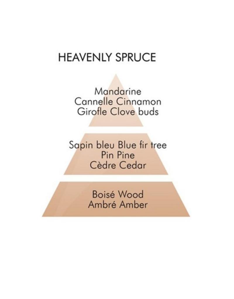Maison Berger Maison Berger Heavenly Spruce