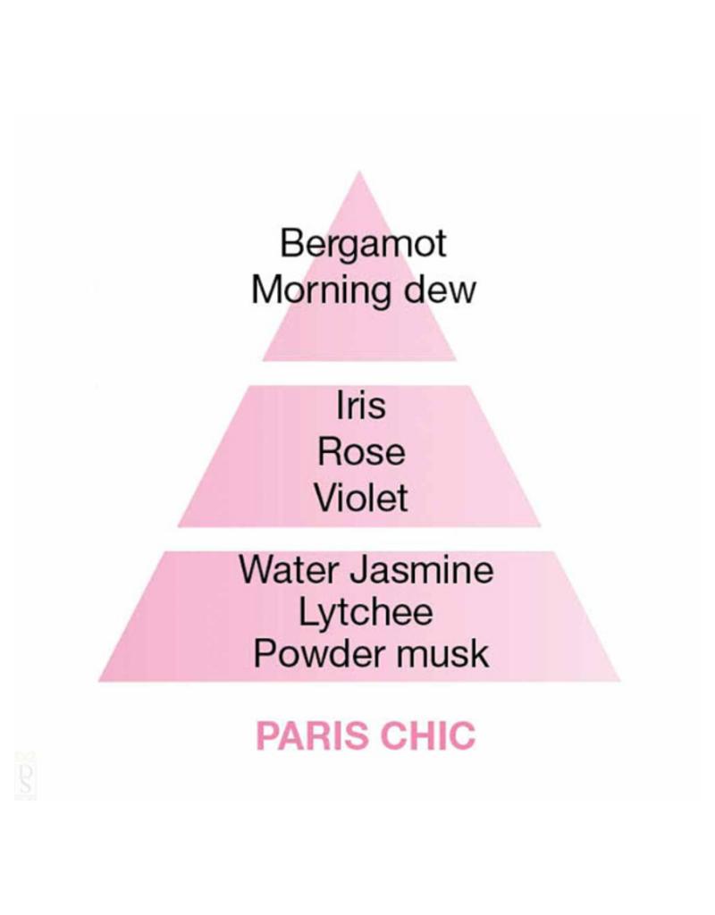 Maison Berger Maison Berger Paris Chic