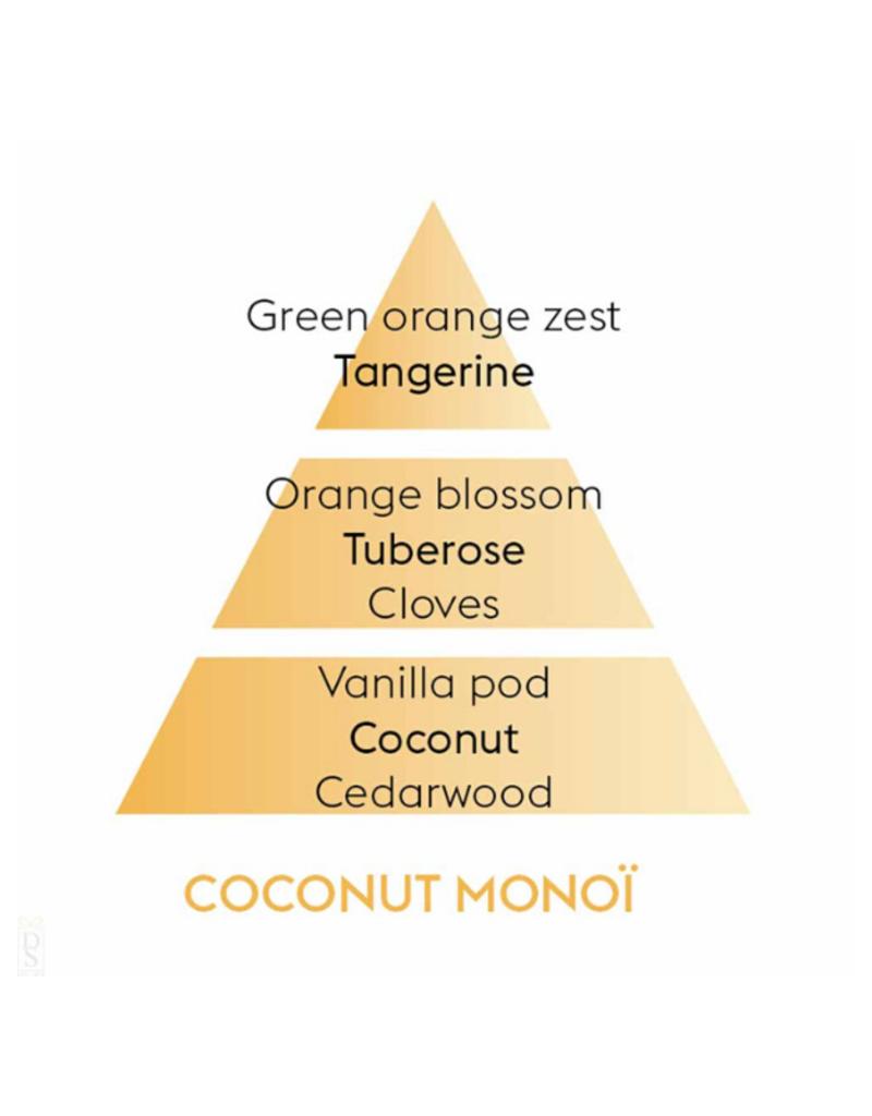 Maison Berger Maison Berger Coconut Monoi 500ml