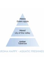 Maison Berger Maison Berger Aroma Aquatic Freshness 500ml