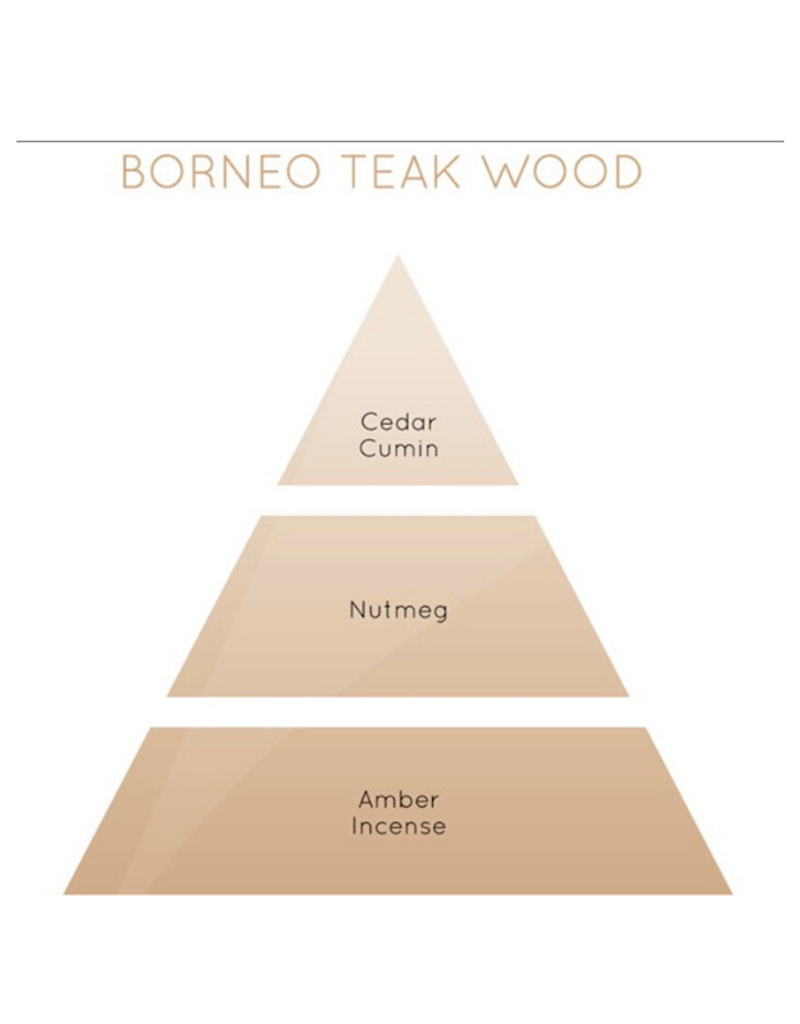 Maison Berger Maison Berger Borneo Teak Wood 500ml
