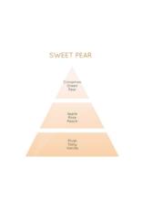 Maison Berger Maison Berger Sweet Pear