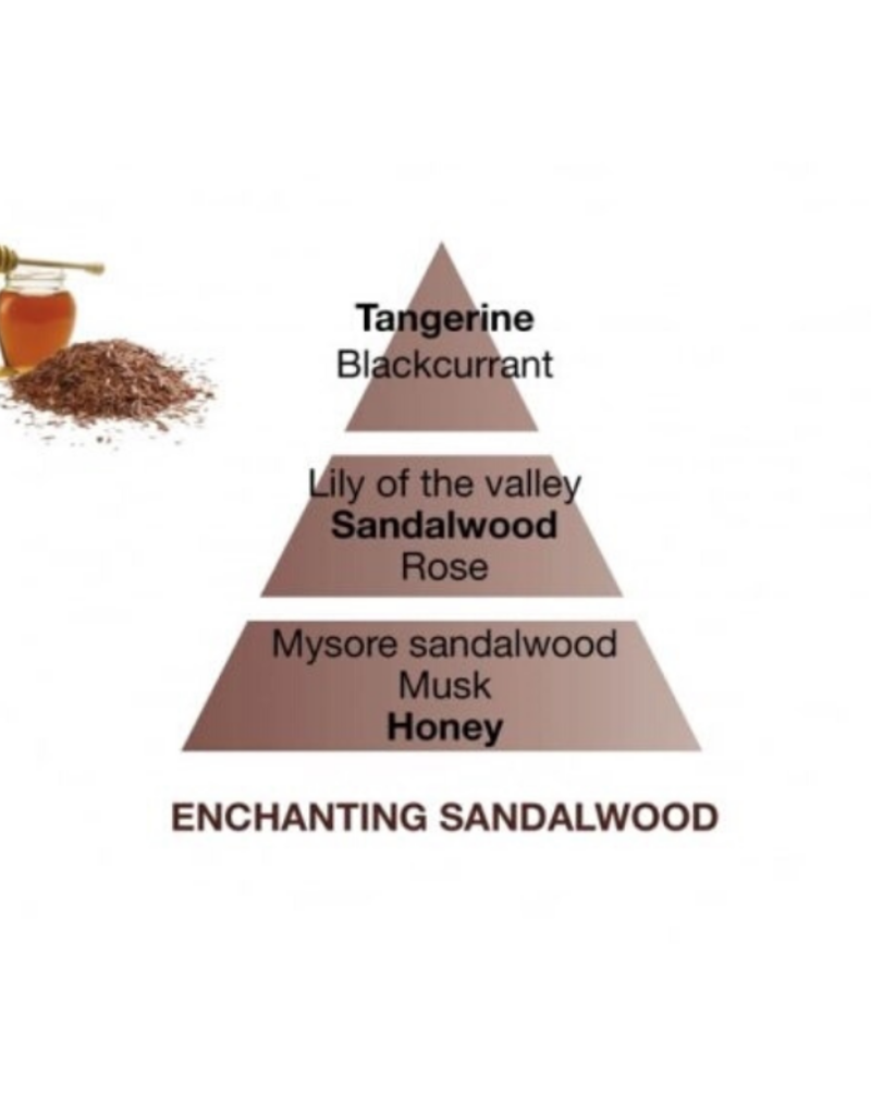 Maison Berger Maison Berger Enchanting Sandalwood 500ml
