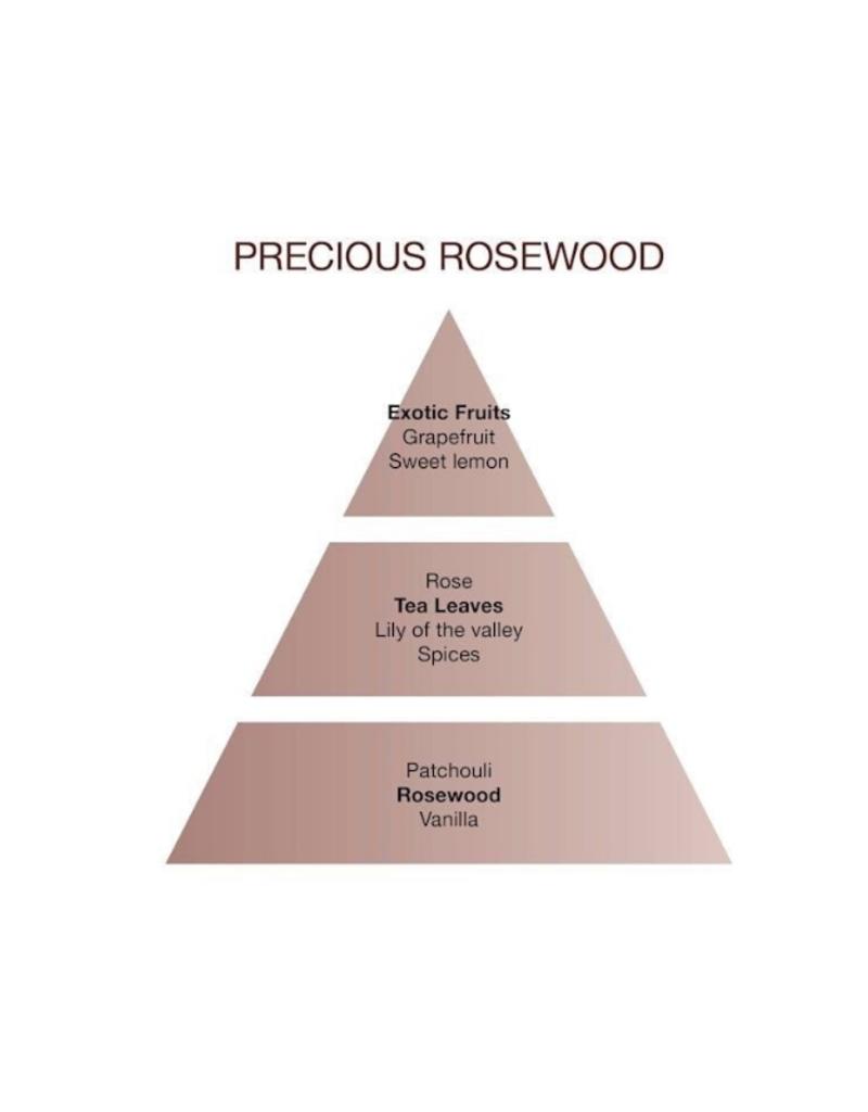 Maison Berger Maison Berger Precious Rosewood 500ml