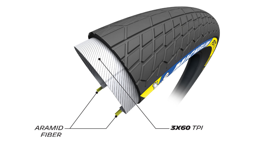 "Michelin PNEU MICHELIN PILOT SX SLICK   20"""