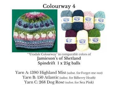 Yarn Kits