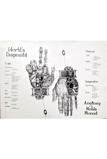 Monod Anatomy