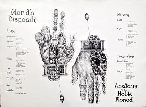 Monod Anatomy-1