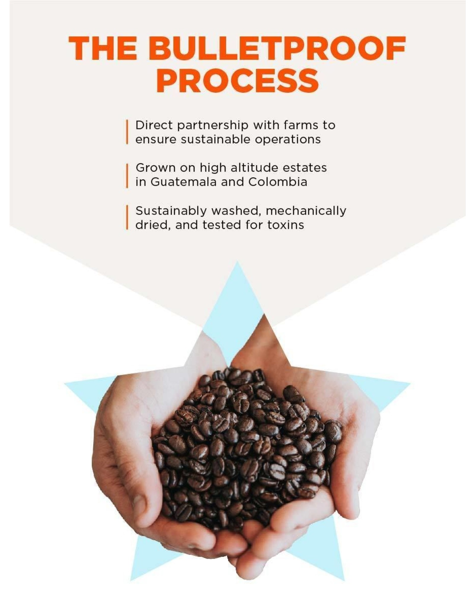 Bulletproof Bulletproof® The Mentalist Medium Dark Roast Ground Coffee - 12oz