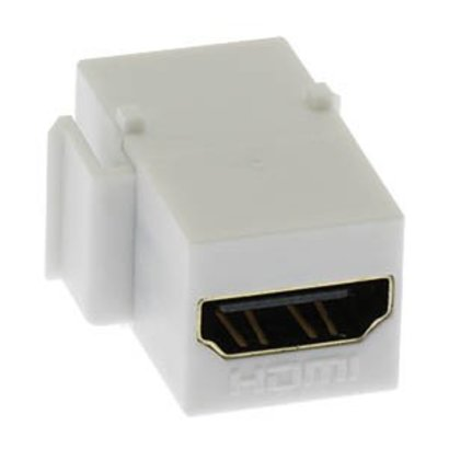 Keystone Jack HDMI Female to Female Coupler Adapter (White)