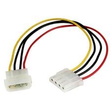 Molex Cables