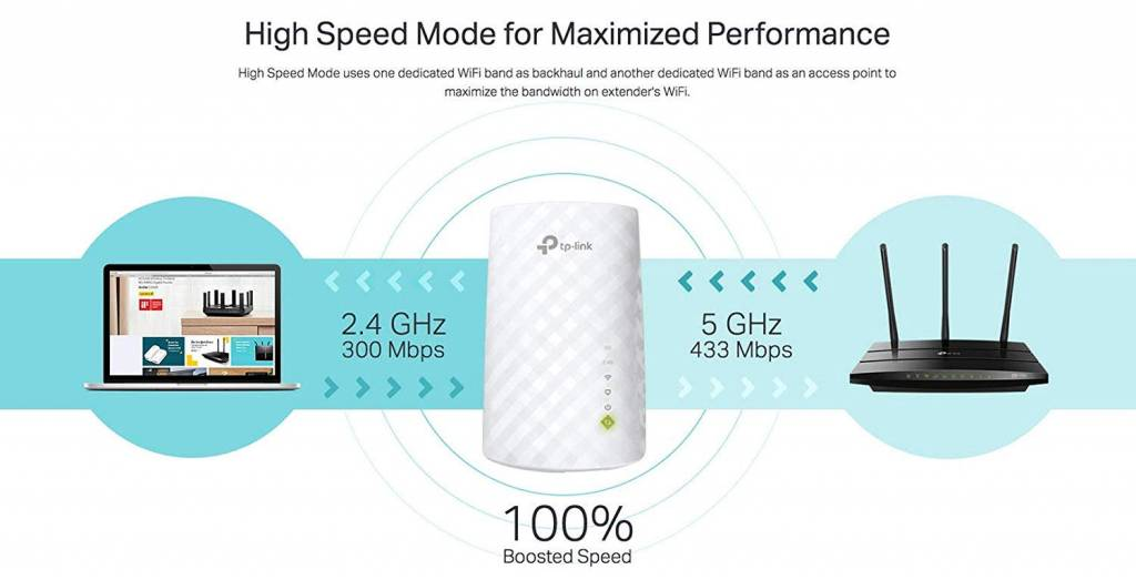 TP-Link | AC750 WiFi Range Extender - Dual Band | 2019 Release | Up