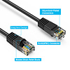 Cat6 UTP Ethernet Network Booted Cable 24AWG Pure Copper, Black (Choose Length)