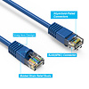 Cat6 UTP Ethernet Network Booted Cable 24AWG Pure Copper, Blue (Choose Length)