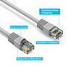 Cat5e UTP Ethernet Network Booted Cable 24AWG Pure Copper, Gray (Choose Length)
