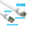 Cat5e UTP Ethernet Network Booted Cable 24AWG Pure Copper, White (Choose Length)