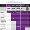 Netgear NETGEAR 24-Port Gigabit Ethernet Unmanaged Switch, Desktop/Rackmount (GS324)