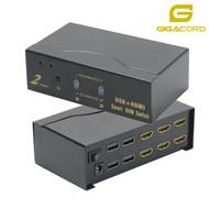 Gigacord Gigacord Dual Screen HDMI KVM Switch USB Hub 4K Support