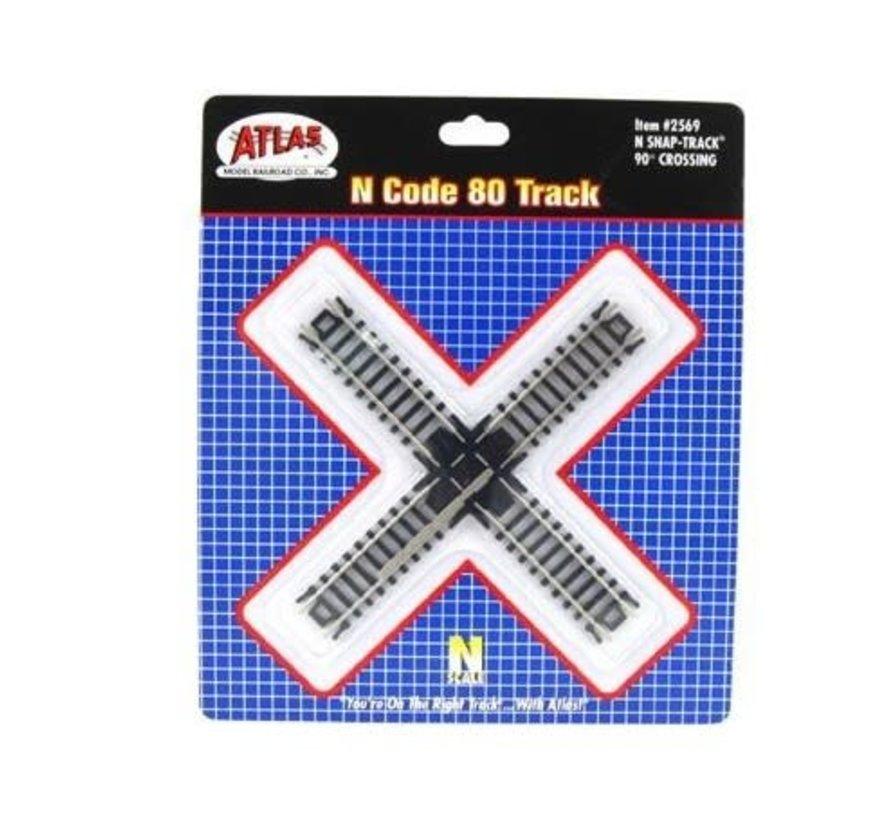 Atlas : N Code 80 90* Crossing
