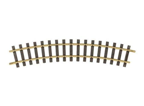 PIKO PIKO : G Track R3 Curves