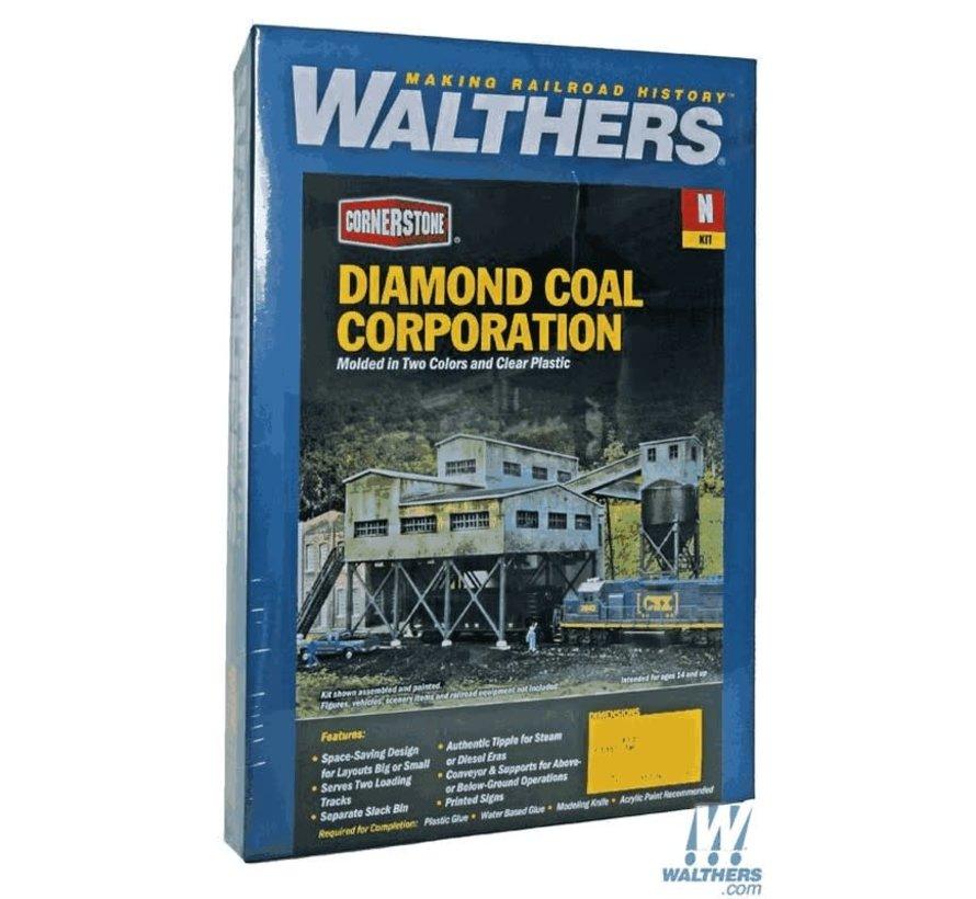 Walthers : N Diamond Coal Corp. Kit