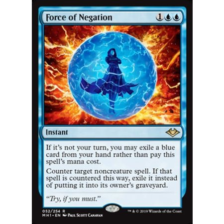 Force of Negation