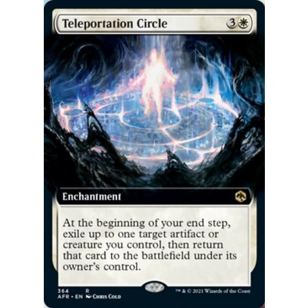 Teleportation Circle