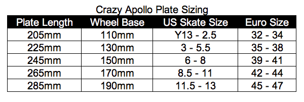 Crazy Apollo Plate