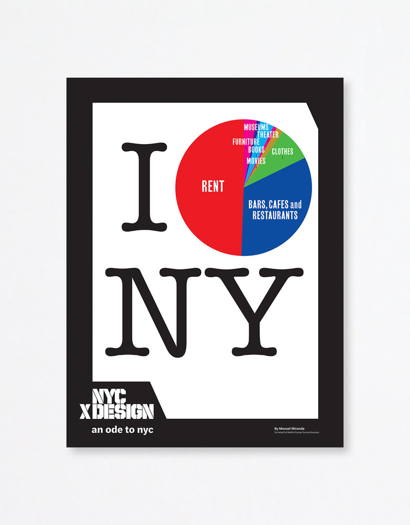 An Ode to NYC Poster by Manuel Miranda