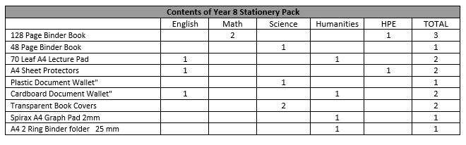 Year 8 2021 Stationery Pack