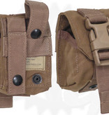Military MOLLE Grenade Pouch